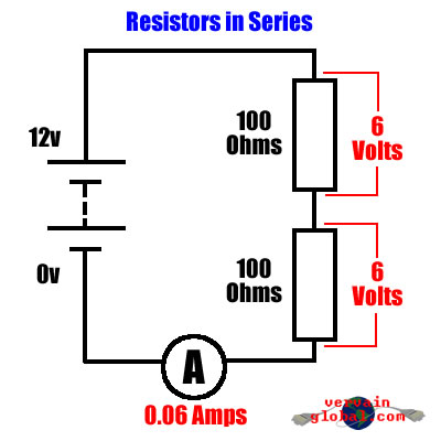 A diagram showing the effects of two resistors wired in series